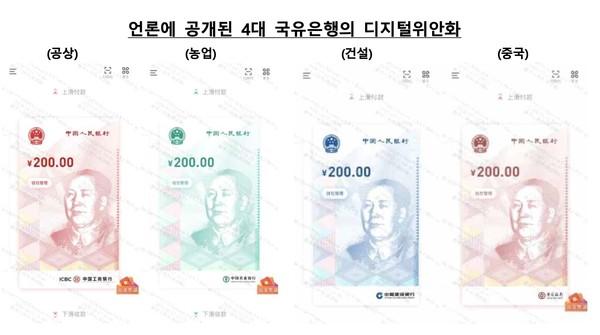 중국인민은행은 디지털 위안 기반 결제 시스템 구축을 위해 건설은행, 농업은행, 공상은행, 중국은행 등 주요 상업은행들과 협력했다. 출처=한국은행 베이징사무소