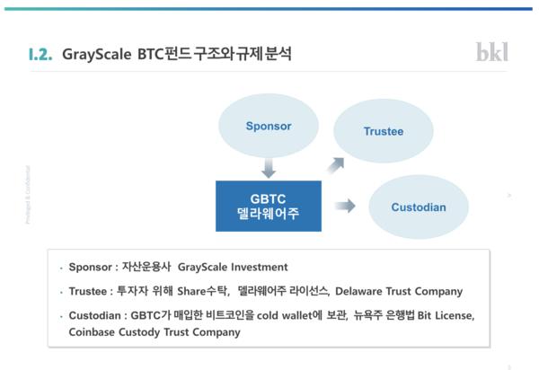 그레이스케일 비트코인 신탁(GBTC), 한국도 가능할까? - CoinDesk Korea ...